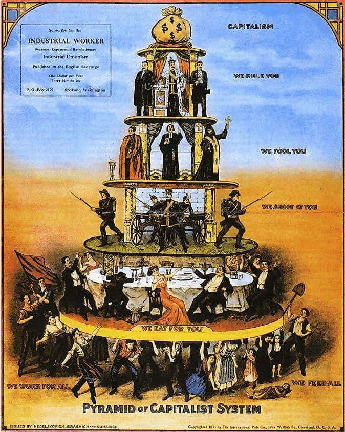 Pyramide des Herrschafts-Systems